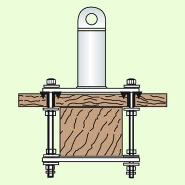 Bausysteme Pohl Absturzsicherung Jobarand B40/8 Bauart 8 Holzschalung mit Befestigung Feuerverzinkt