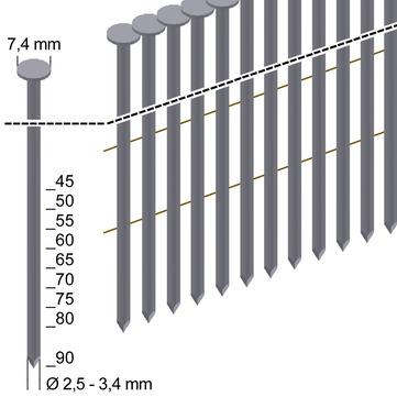 PREBENA Coilnagel CNW31/80NK 3600St/Pak Verzinkt